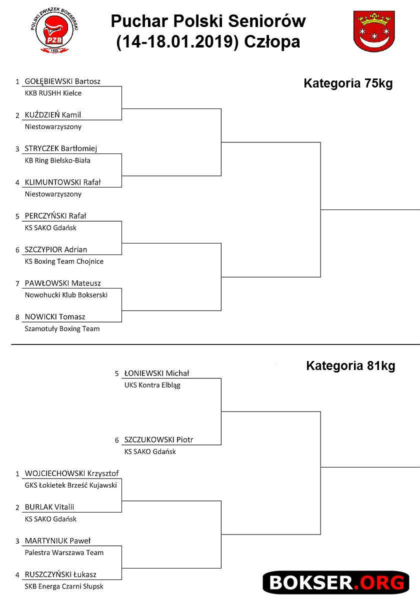 Puchar Polski Seniorów w Człopie - drabinka